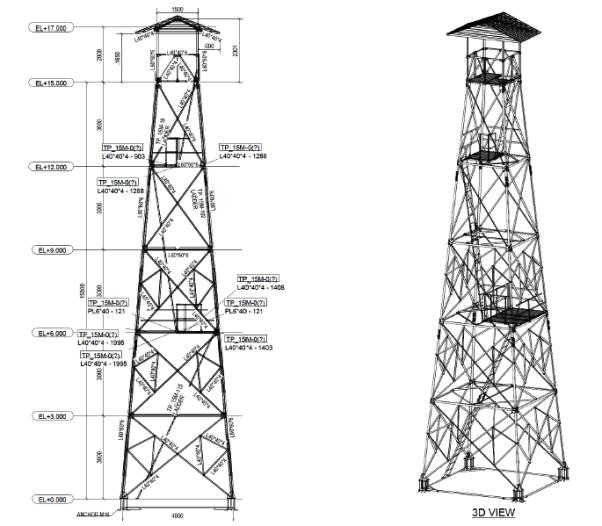 Menara Pantau